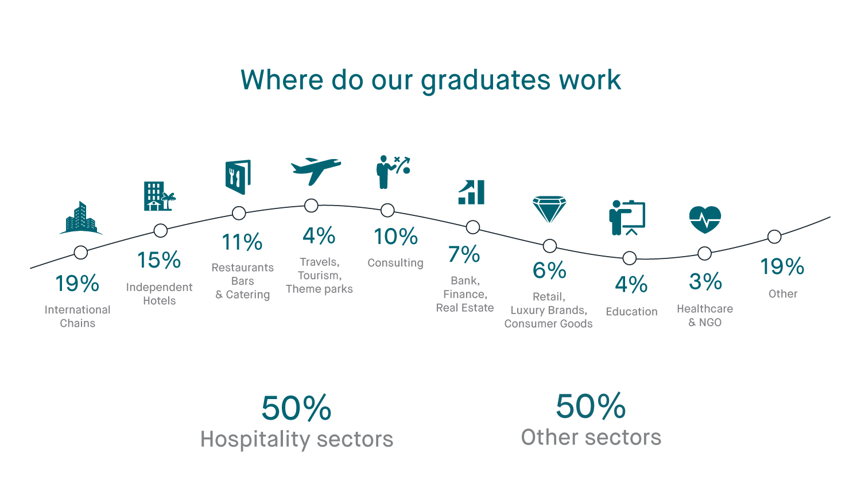 alumni_employment_sector_1